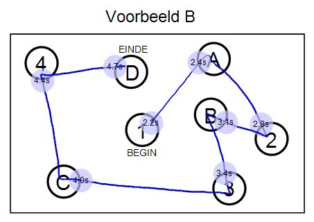 Trailmaking-TMT-B-Example