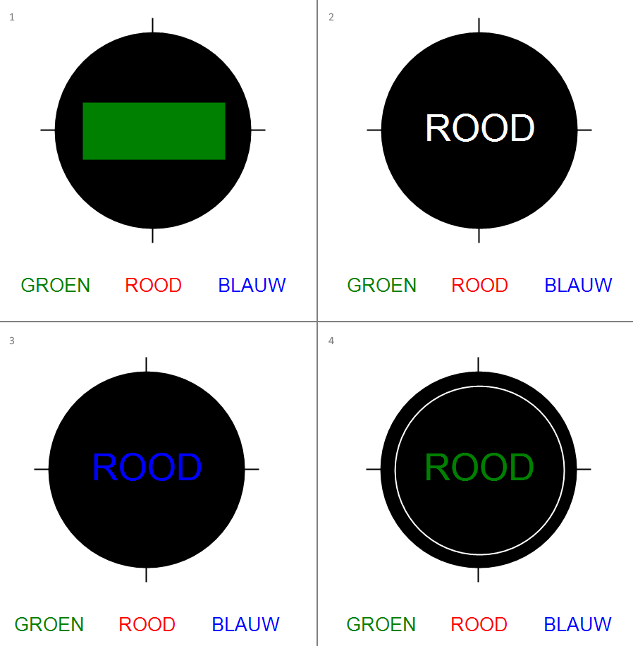 Color Words Attention Task